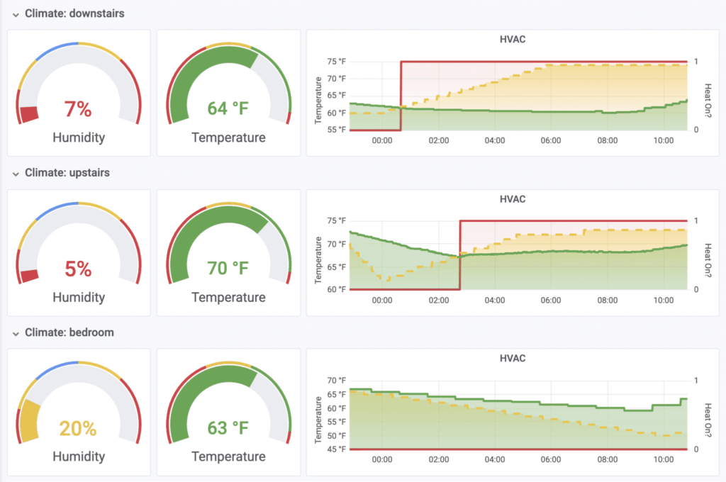 grafana docker thermostat home assistant