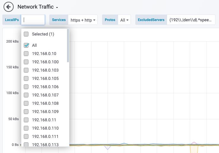 Filtering traffic in the grafana dashboard